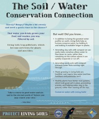 The Soil Water Conservation Connection